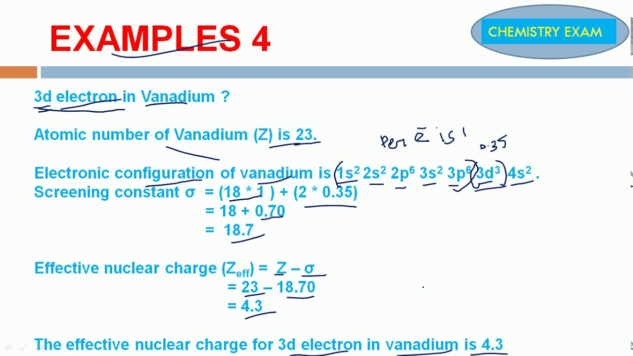 EFFECTIVE NUCLEAR CHARGE(SLATER RULE) - Definition with ...