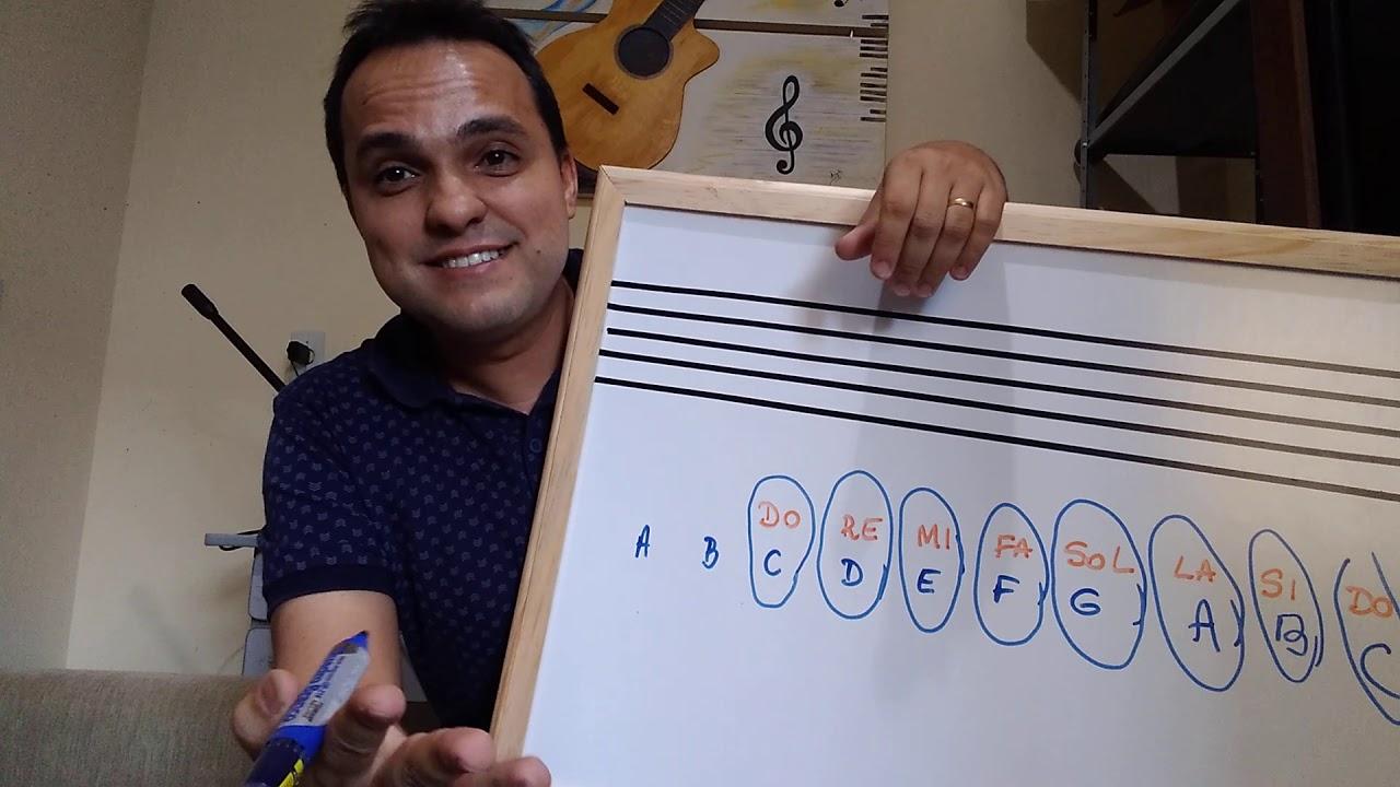 Teoria Musical - Aula 4