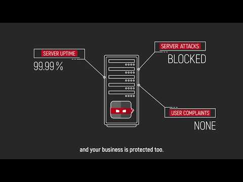 BitNinja Server Security - How it works?