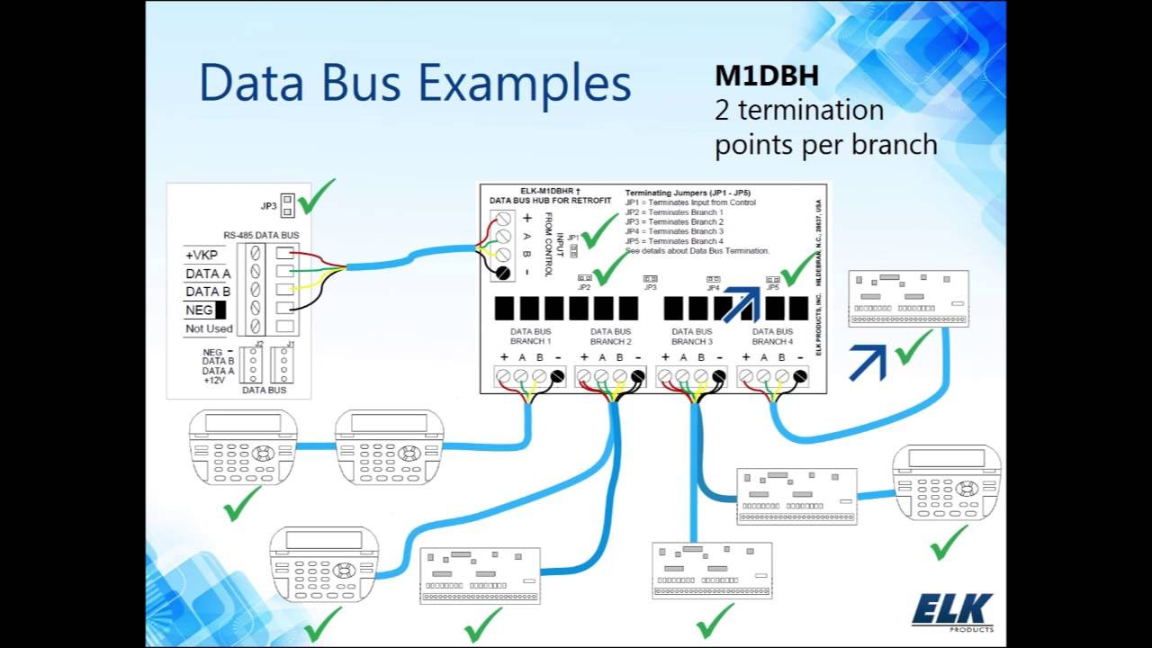 maxresdefault m1 data bus explained youtube elk m1 wiring diagram at eliteediting.co
