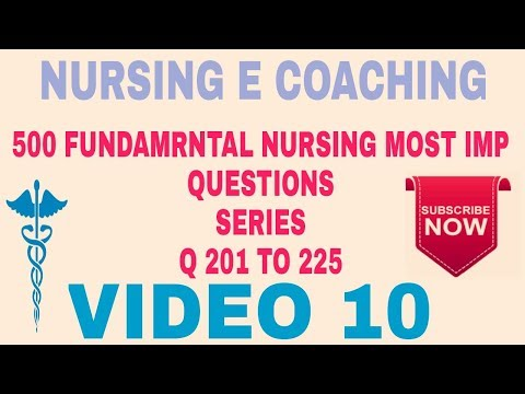 NCLEX BASED || FUNDAMENTAL MOST IMP  QUESTION SERIES by
