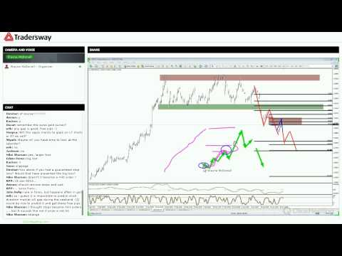 Weekly Forex Trading Strategy Session: How To Trade Gaps In Forex