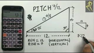 Como Marcar Un Pitch / Hip y Basicos