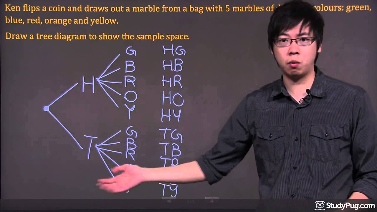 How to determine probabilities using tree diagrams and tables youtube how to determine probabilities using tree diagrams and tables ccuart Image collections