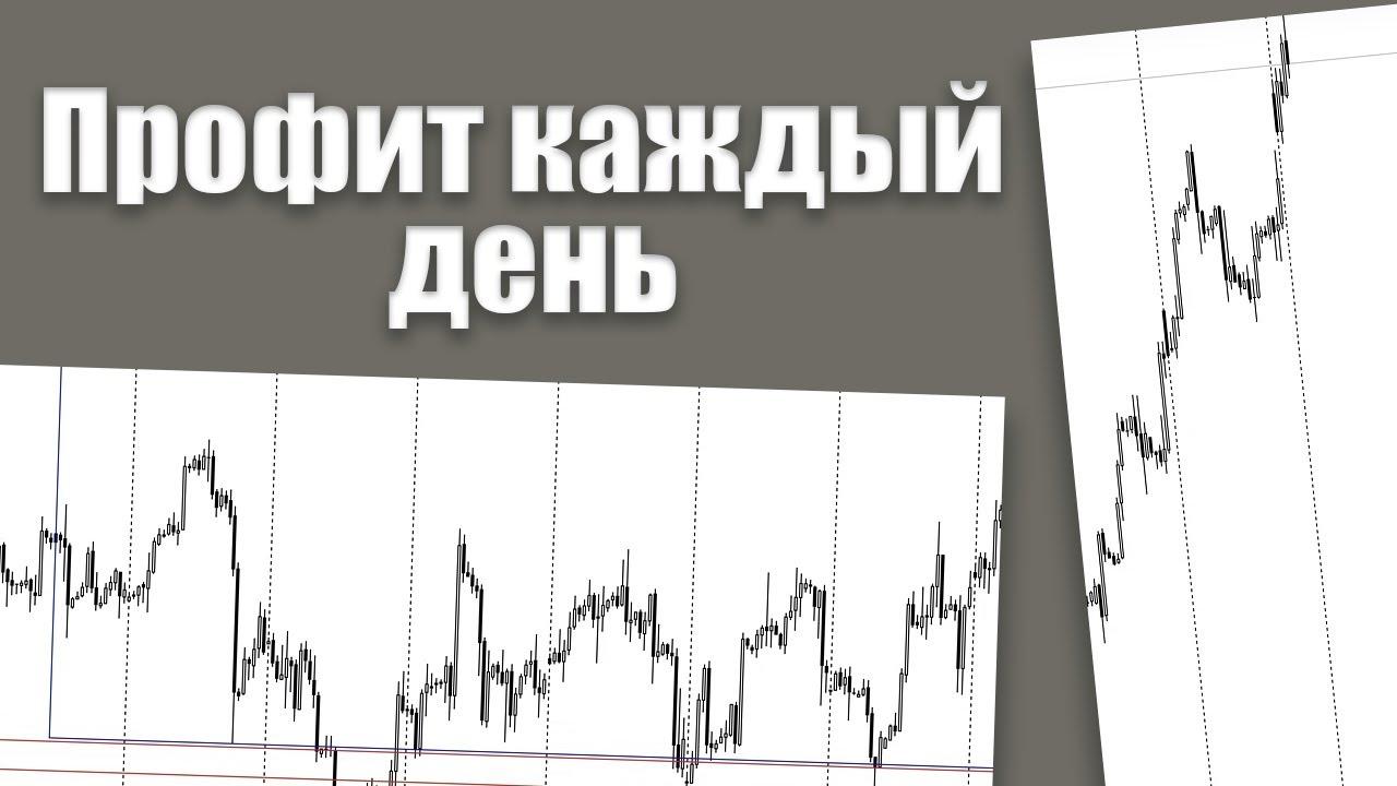 Анализируй и зарабатывай. Торговые рекомендации с Максимом Михайловым
