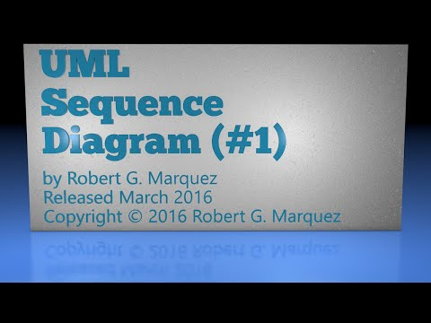 star uml sequence diagram  design model    youtubesequence diagram   using enterprise architect  tutorial   duration       robert marquez    views