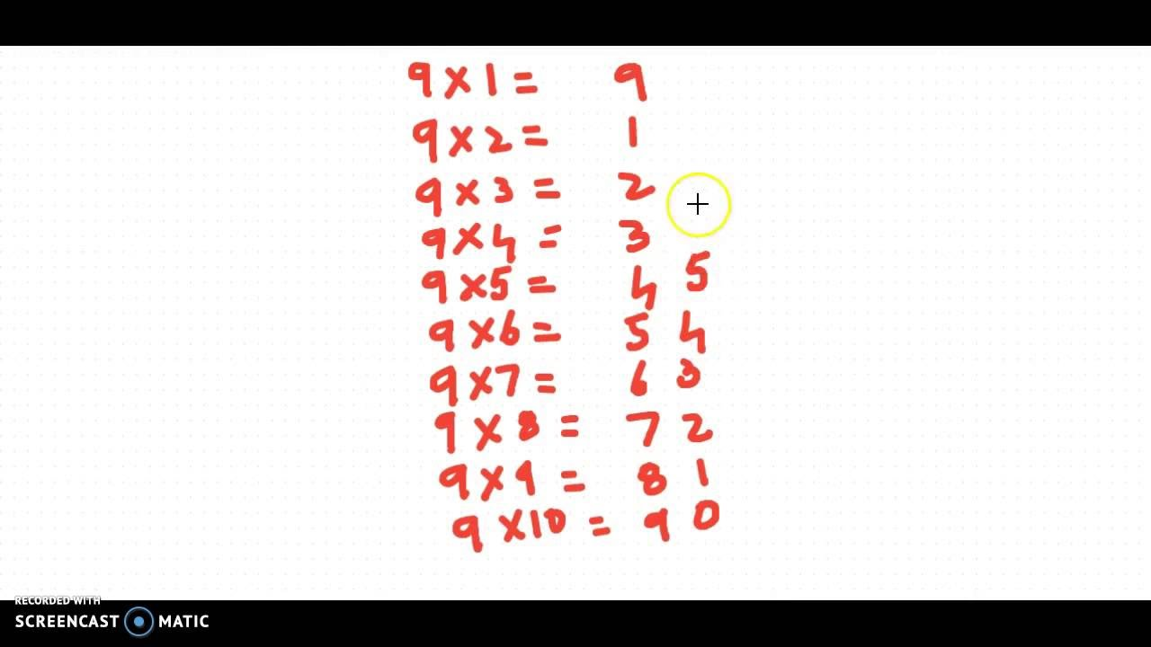 Easy way to memorize multiplication tables image collections easy ways to memorize multiplication tables images periodic how to remember 9 multiplication of table easily gamestrikefo Gallery