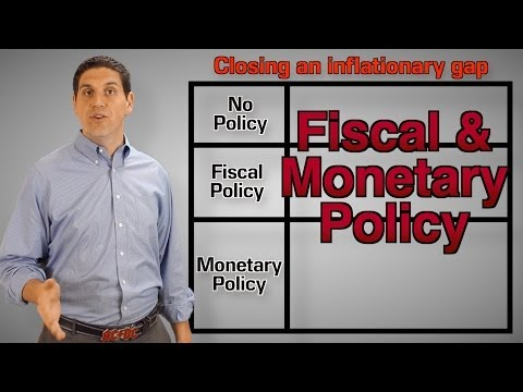Fiscal & Monetary Policy Review- AP Macroeconomics