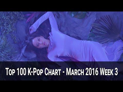 TOP 100 KPOP SONGS CHART - MARCH 2016 WEEK 3