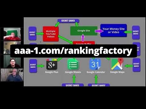 Ranking Factory Best Offer: FREE Bonus Software & Training (just for looking!)