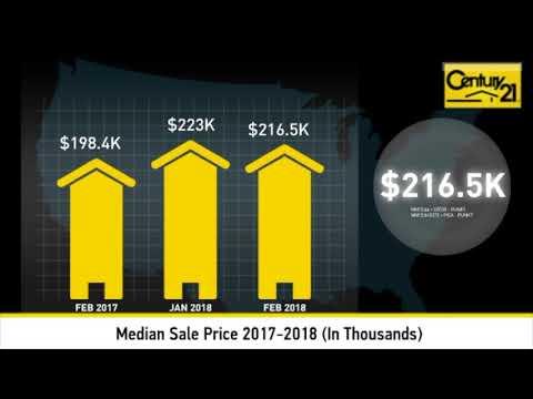Pinon Hills Mar. 2018 Market Update from Top Realtor Derek De Ville