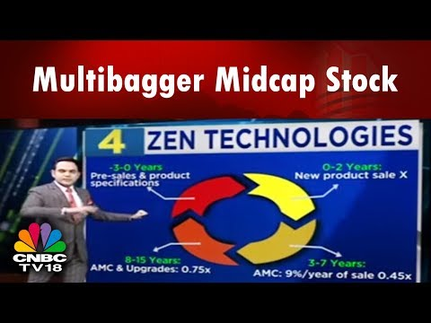 Midcap Mania| Here are 8 things to know about Zen Technologies | CNBC TV18
