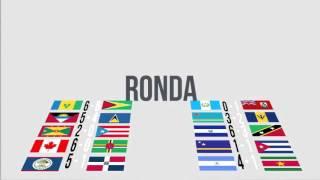 Así se ha jugado la eliminatoria en Concacaf rumbo a Rusia 2018