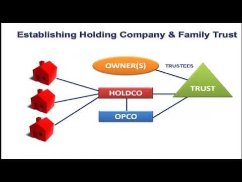 Buying Real Estate Structures for the Real Estate Investor