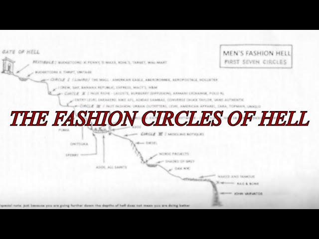 The Fashion Circles of Hell | Honest Faction Episode 6