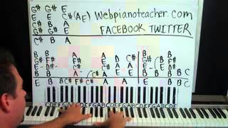 Bright Lights Piano Lesson part 1 Matchbox 20