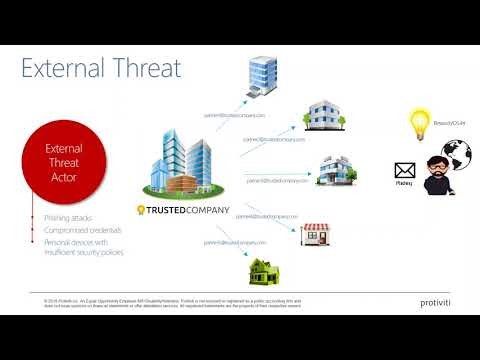 Best Practices for Protecting Your Organization from Security Breaches in Office 365