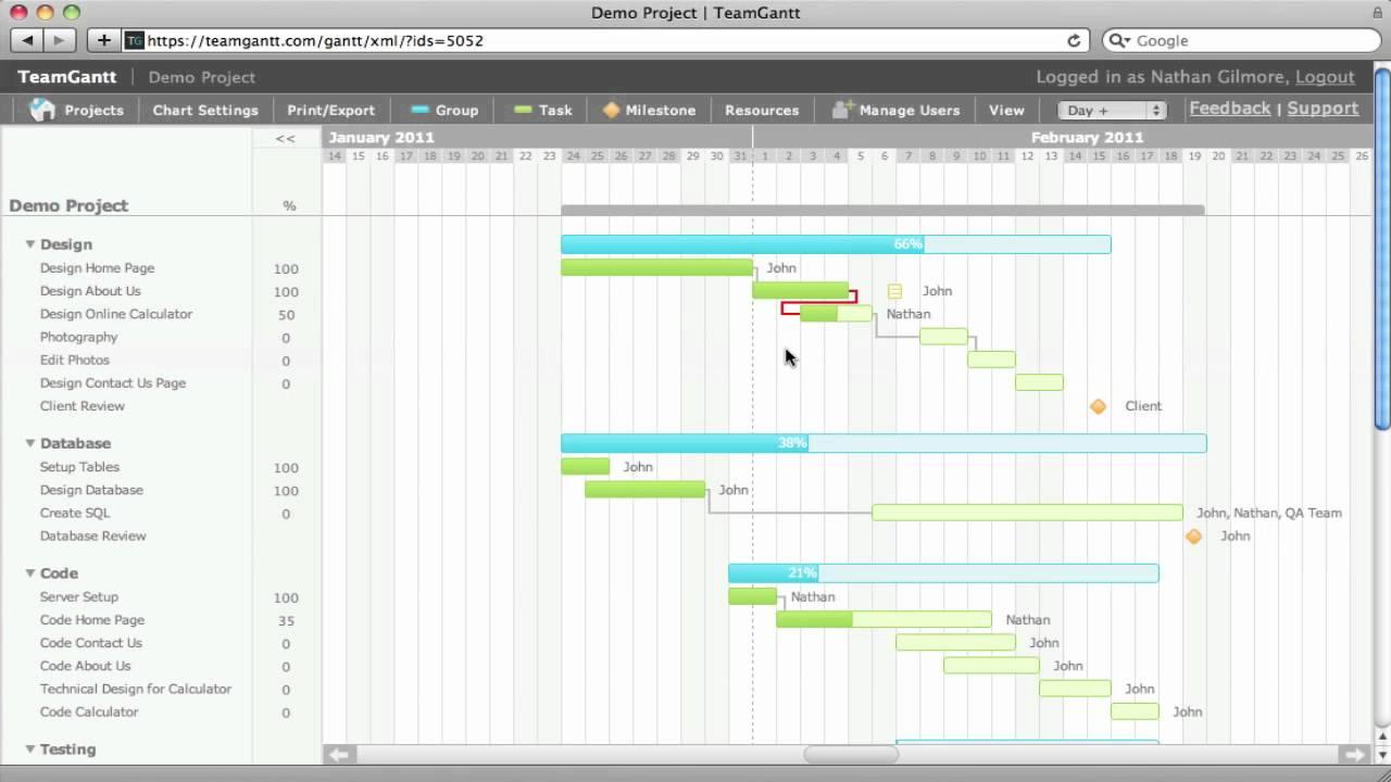 Gantt chart dependencies in teamgantt youtube nvjuhfo Images