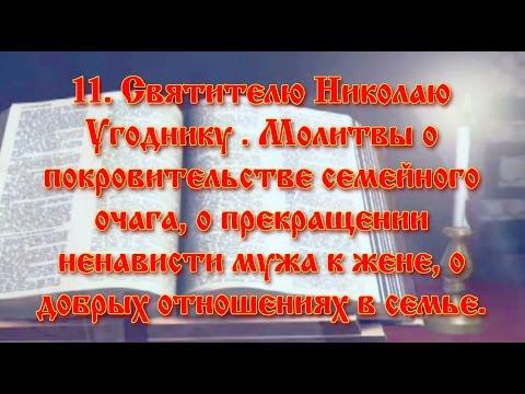 Православные иконы - Иконы по именам святых