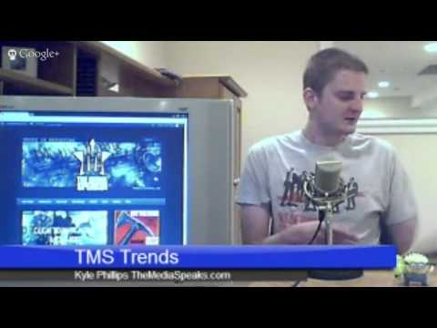 TMS Trends Nasdaq Down and Brad Looks Like a Lady 8/22/13