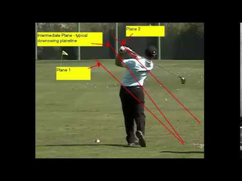 Golf Swing Plane Explained with One Plane & Two Plane ...