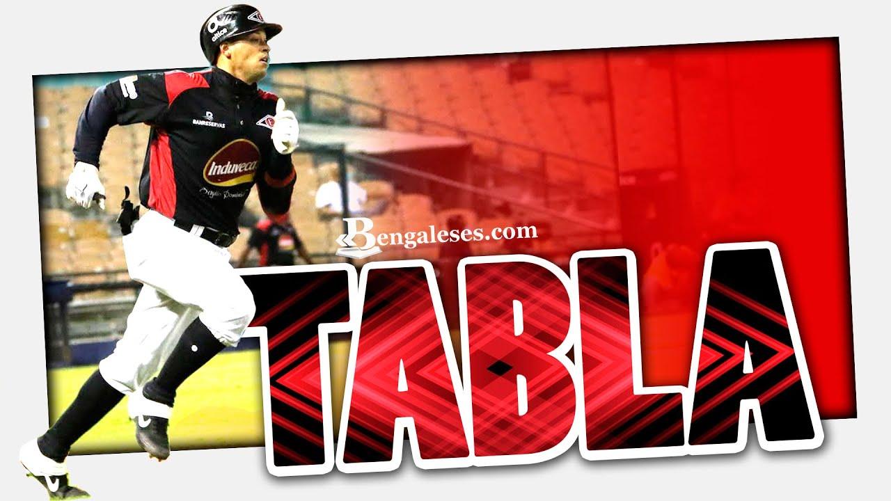 RESUMEN: El juego habló en el primer inning - Aguilas Vs Leones (22 NOV. 2020)