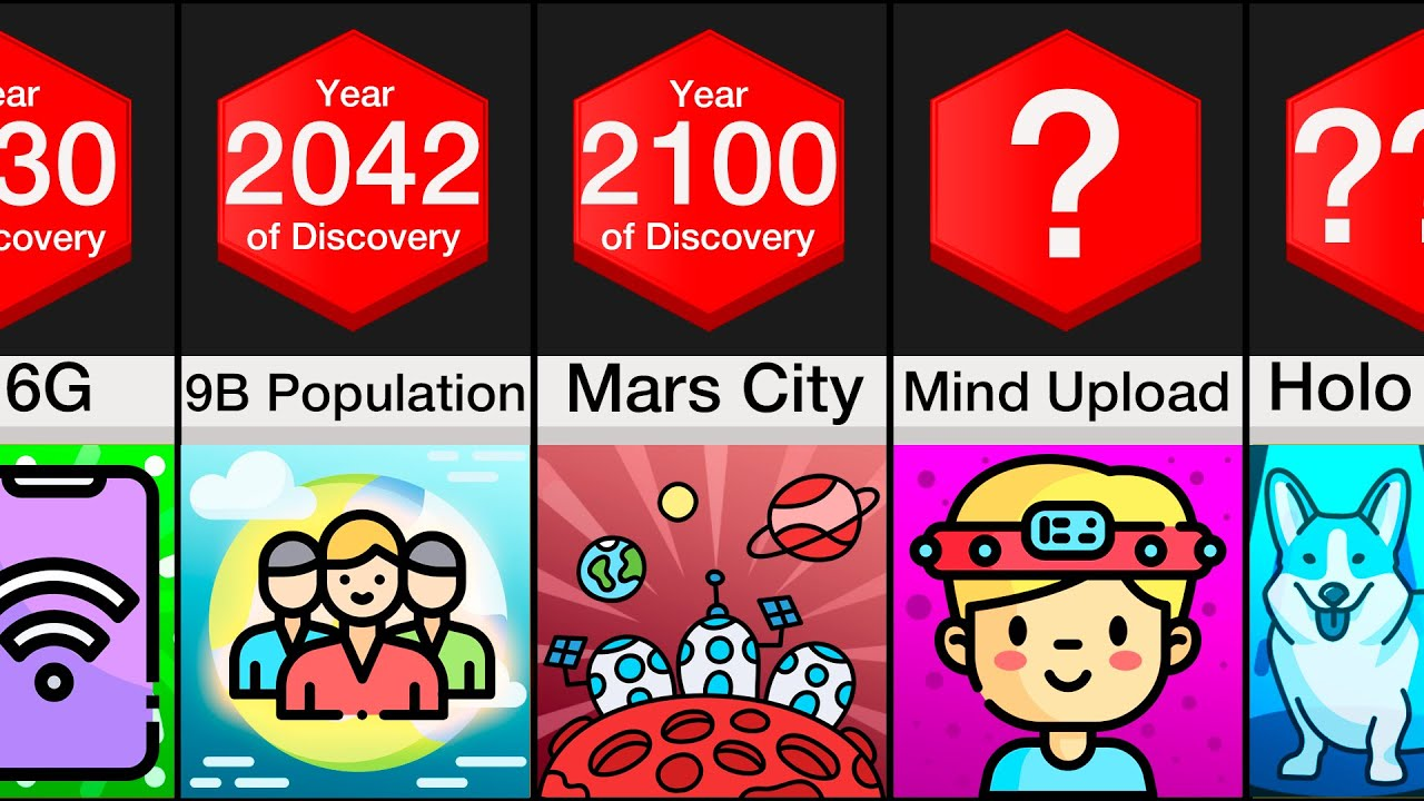 Comparison: Future Of Humanity