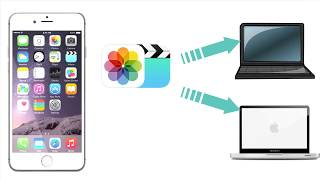 Fastest Way to Transfer IPhone Data to PC or MAC Without iTunes