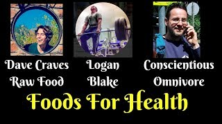 Live Chat With Logan Blake & Dave Craves Raw Food - Veganism, Health, & Environment