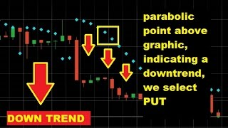 IQ option || secreet parabolic SAR + FRACTAL  indicator