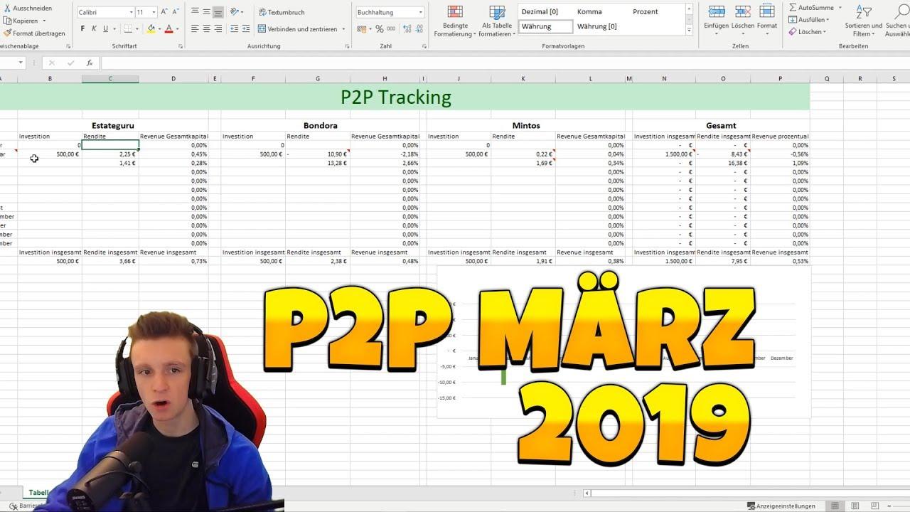 P2P Vergleich März - Bondora legt stark vor!