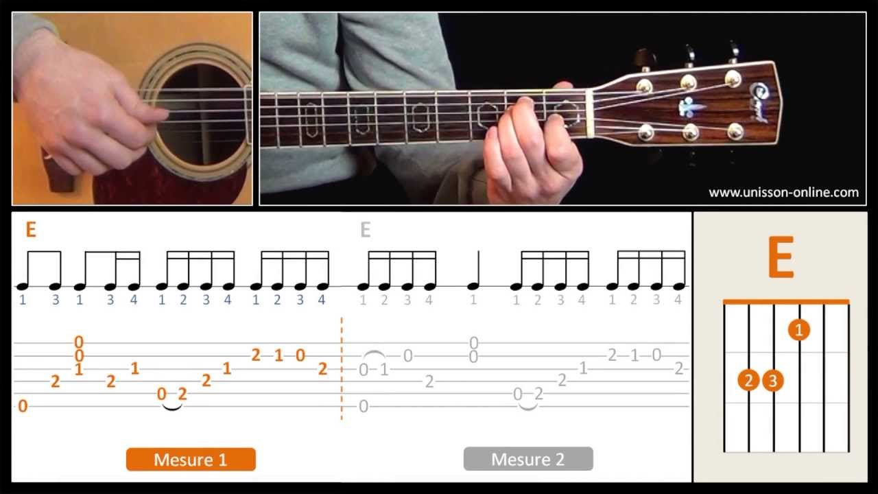 Fabuleux Jouer Unintended (Muse) - Cours guitare. Tuto + Tab - YouTube GM81