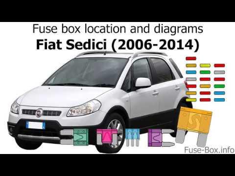 fuse box location and diagrams: fiat sedici (2006-2014)