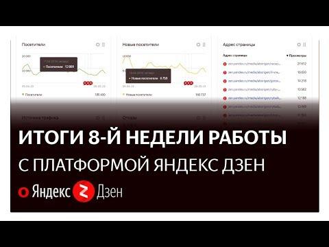 Яндекс Дзен | Итоги 8-й недели работы с платформой | Хроники аборигена. Заработок в интернете