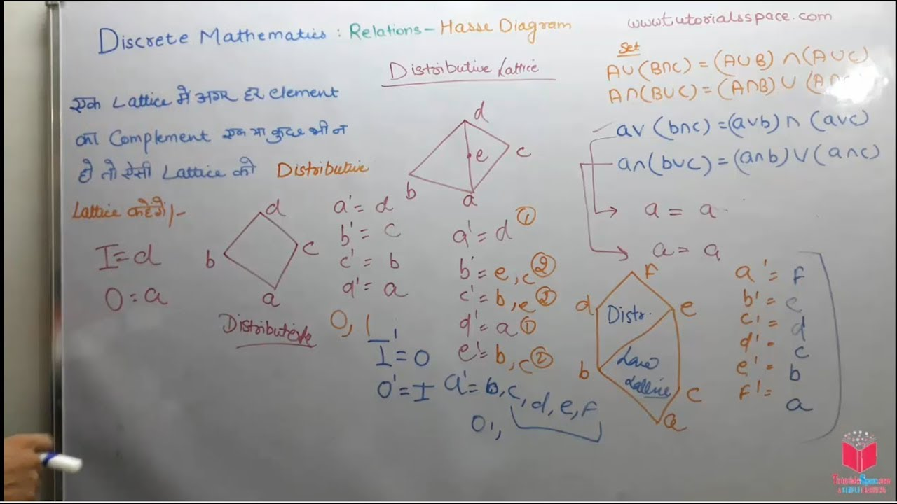 28 distributive lattice in relation theory in discrete mathematics discretemathematicslectures discretemathematicstutorials discretemathematicstutorialsinhindi ccuart Choice Image