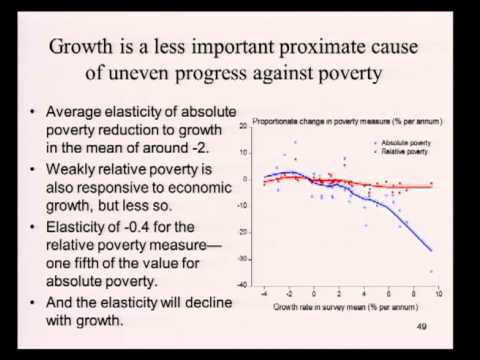 More Relatively-Poor People in a Less Absolutely-Poor World (slide-audio)