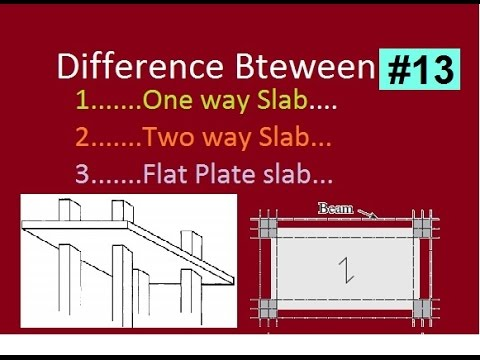 Difference between one way,Two way & flat plate slab in Urdu/Hindi