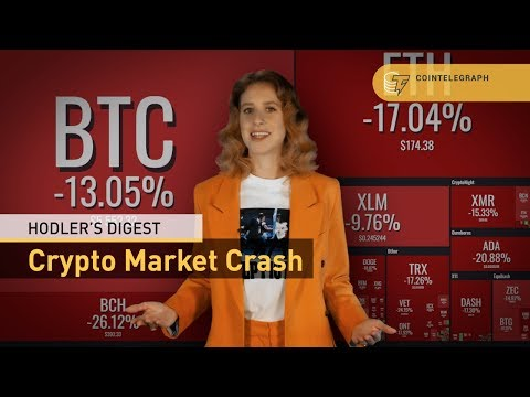 Market Crash, Bitcoin Cash Holy War | Hodler's Digest