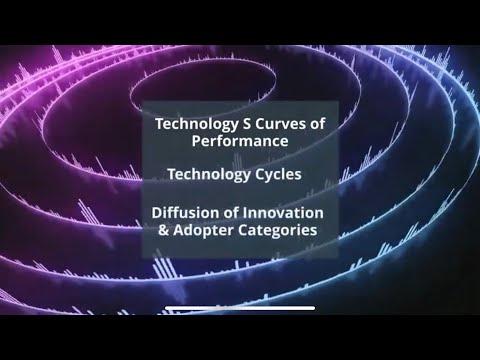 Innovation Strategy: Patterns of Innovation