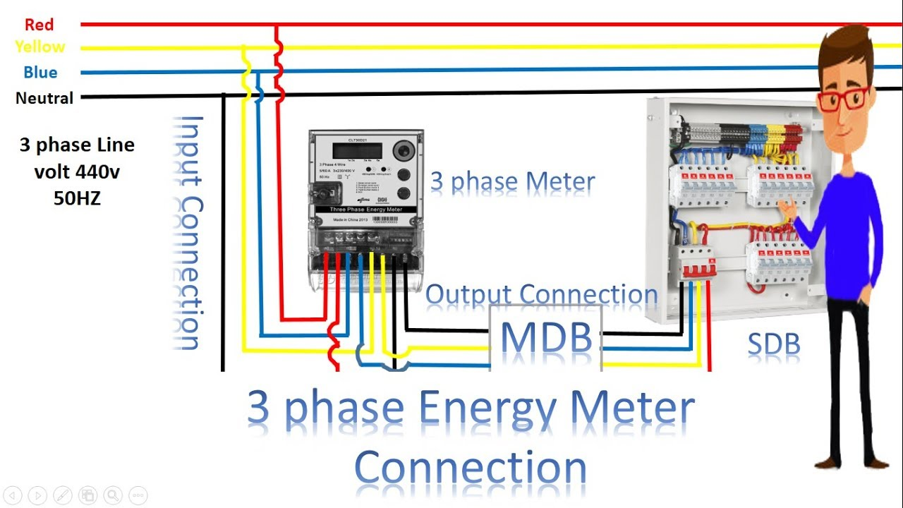 3 Pole Transfer Switch Wiring Diagram 3 Phase Energy Meter Connection 3 Phase Meter By