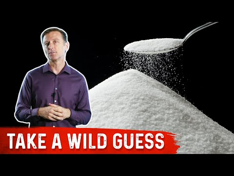 The Largest Source of Dietary Sugar Is Coming From....