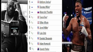 ANTHONY JOSHUA EXTENDS SUPERIORITY OVER DEONTAY WILDER!!