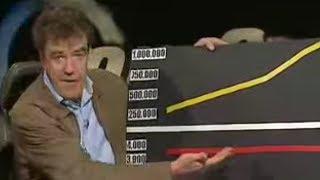 Jeremy Clarkson on Speed Camera Politics | Top Gear | BBC Studios