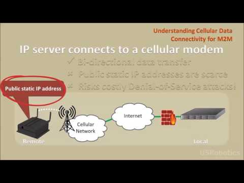 Understanding Cellular Data Connectivity For M2M By USR