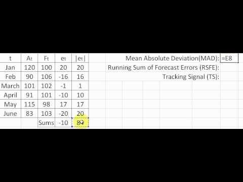 Forecasting MAD/TS/RSFE