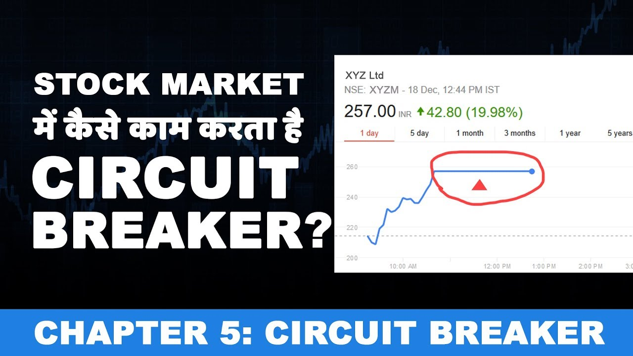 Chapter 5: What is circuit breaker in stock market Hindi