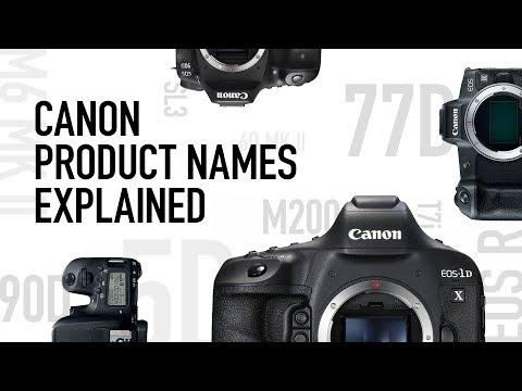 Canon Camera Names Explained (Late 2019)