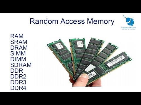 Random Access Memory in Urdu and Hindi