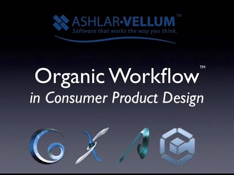 Organic Workflow™ in Consumer Product Design