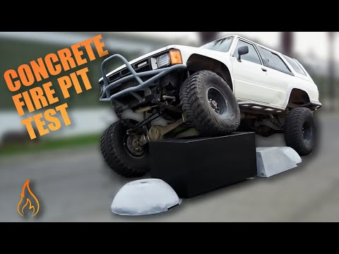 The Outdoor Plus | Product Durability Tests